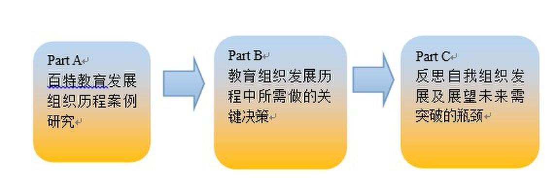ijoin社会创新咨询_