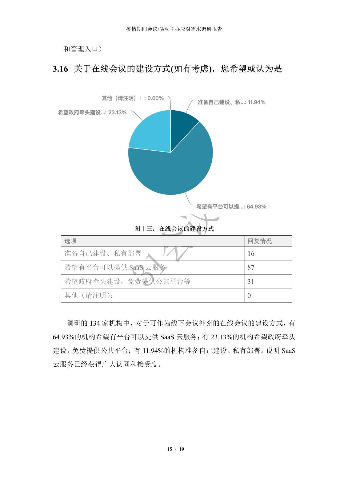 新型冠状病毒肺炎疫情期间 会议活动主办应对需求调研报告_14.jpg