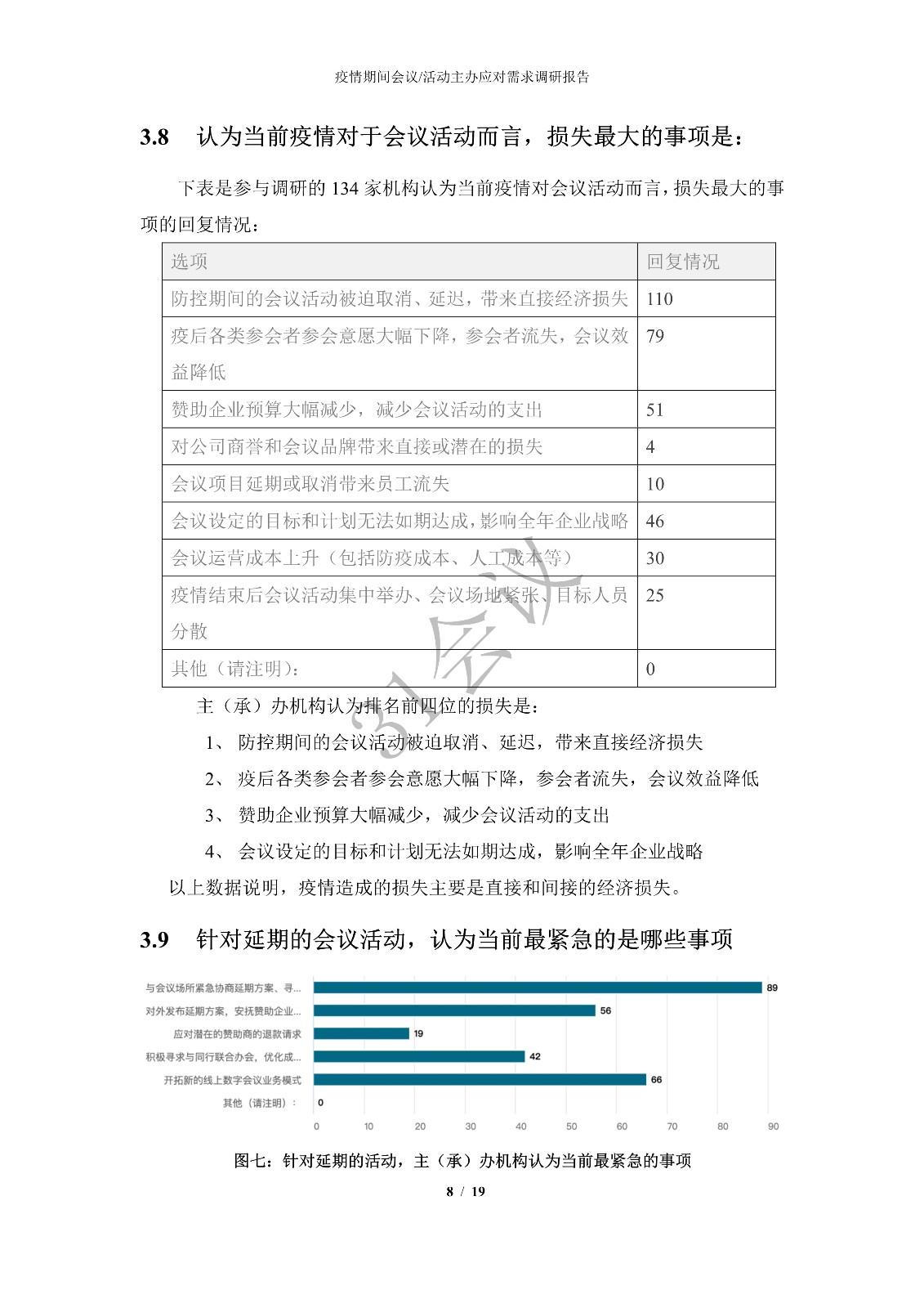 新型冠状病毒肺炎疫情期间 会议活动主办应对需求调研报告_7.jpg