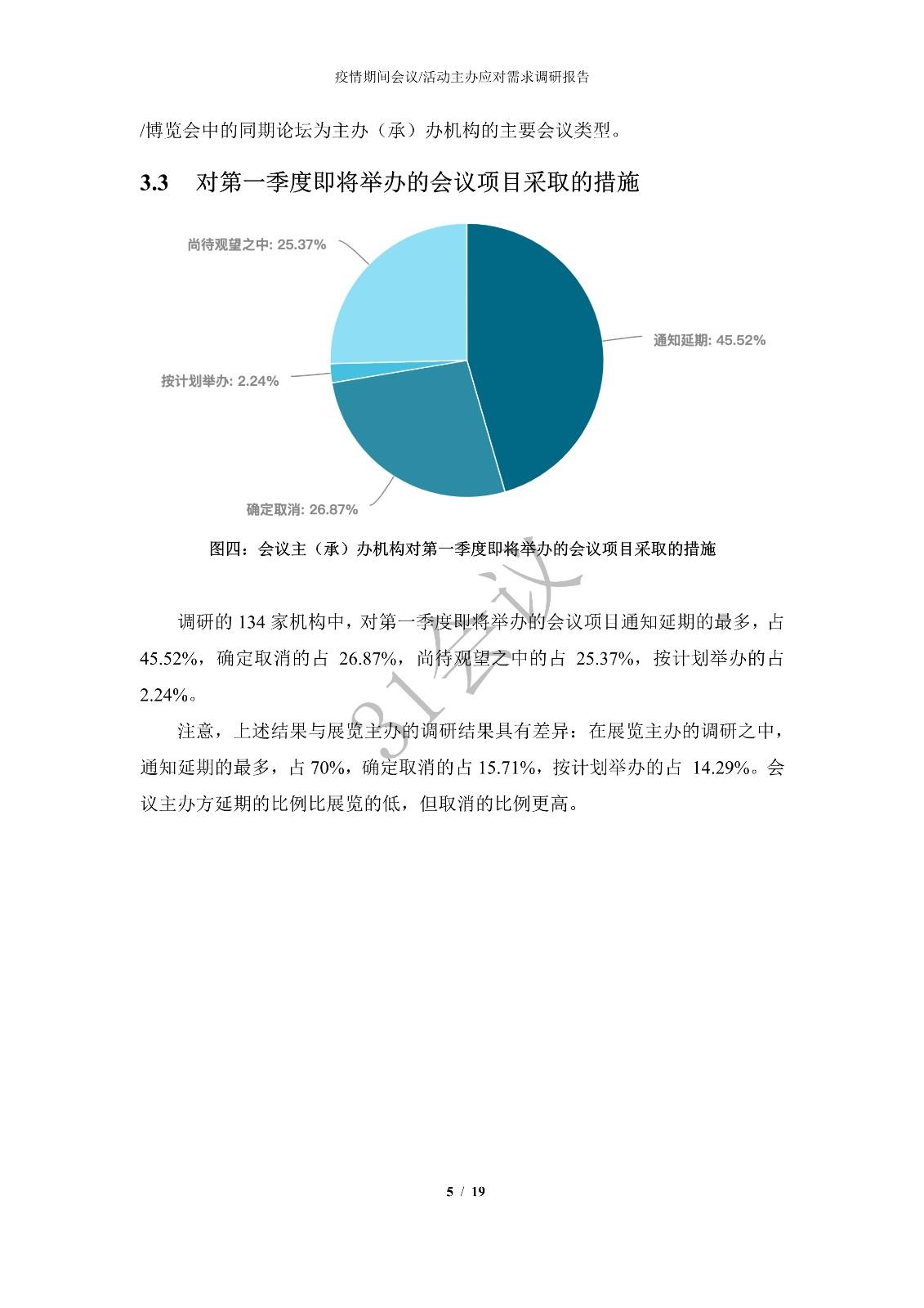 新型冠状病毒肺炎疫情期间 会议活动主办应对需求调研报告_4.jpg
