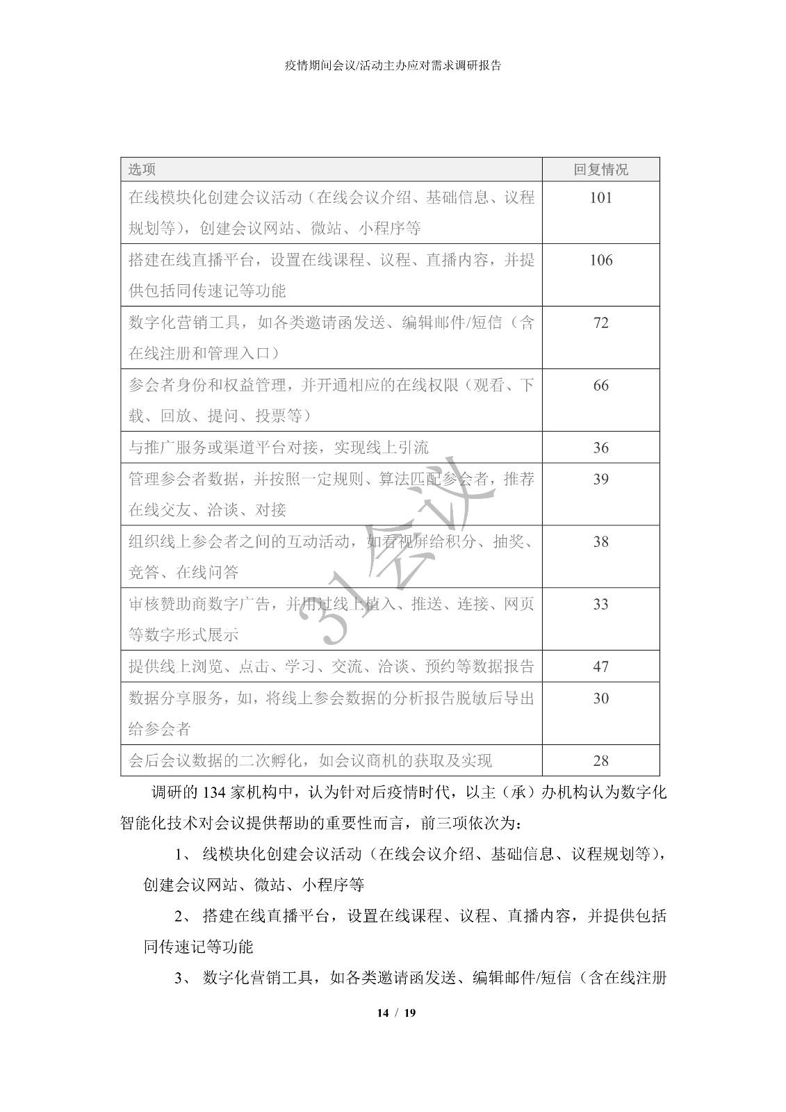 新型冠状病毒肺炎疫情期间 会议活动主办应对需求调研报告_13.jpg