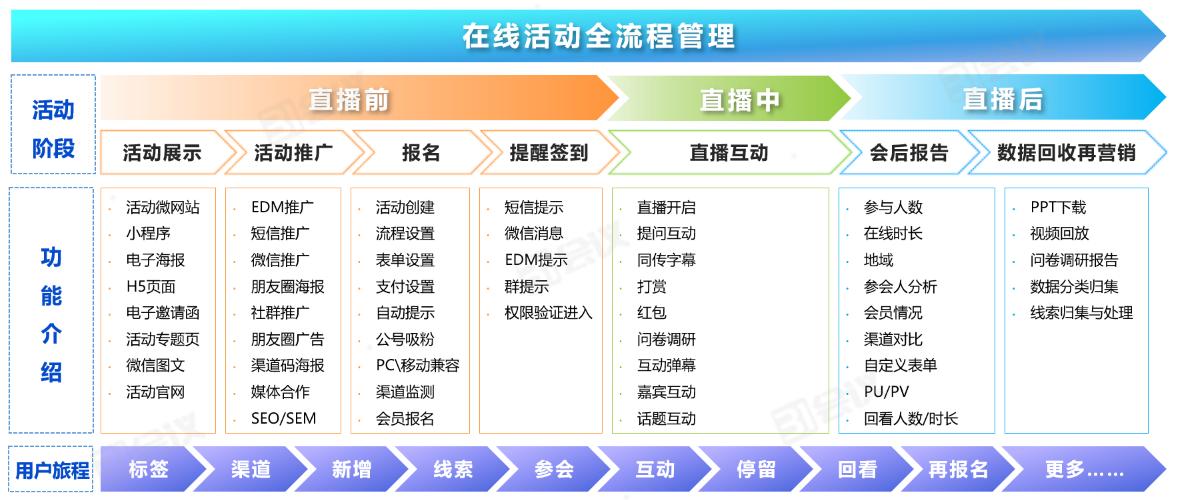 活动流程图.png