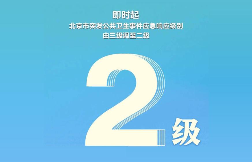 北京应急响应调至二级,升级这15项防控措施