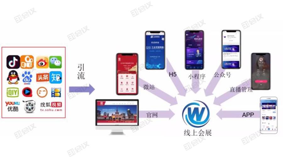 线上展览管理系统 智慧宣传中心.jpg