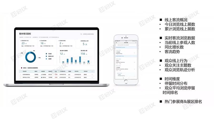 线上展览管理系统 线上大数据看板.jpg