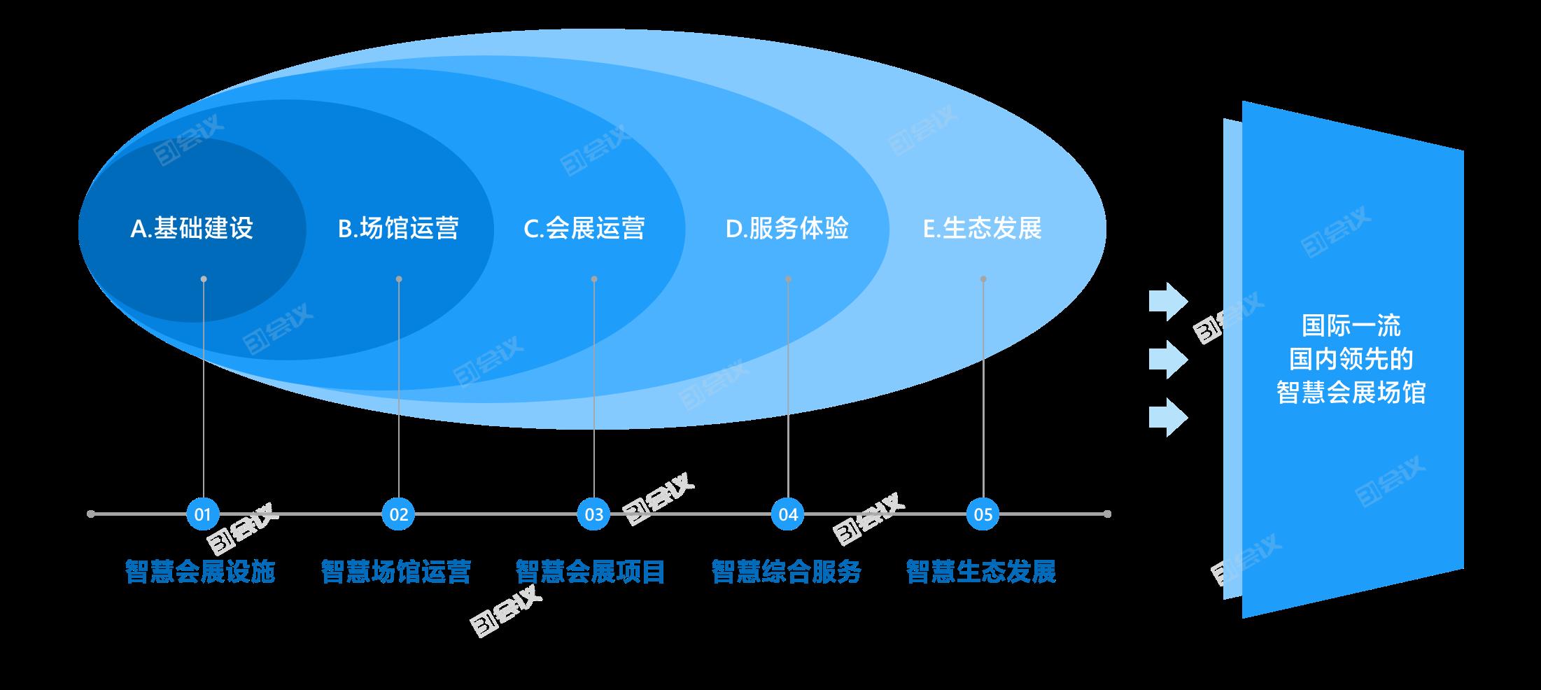 01-蓝图.png