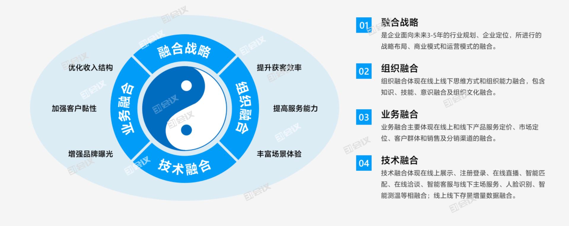 31会议 融合会展落地执行 31展览云.png
