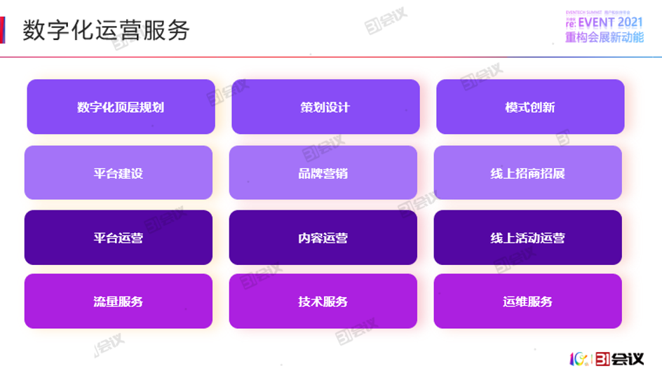 31会议副总裁吴一中 数字化探索 31服务.png