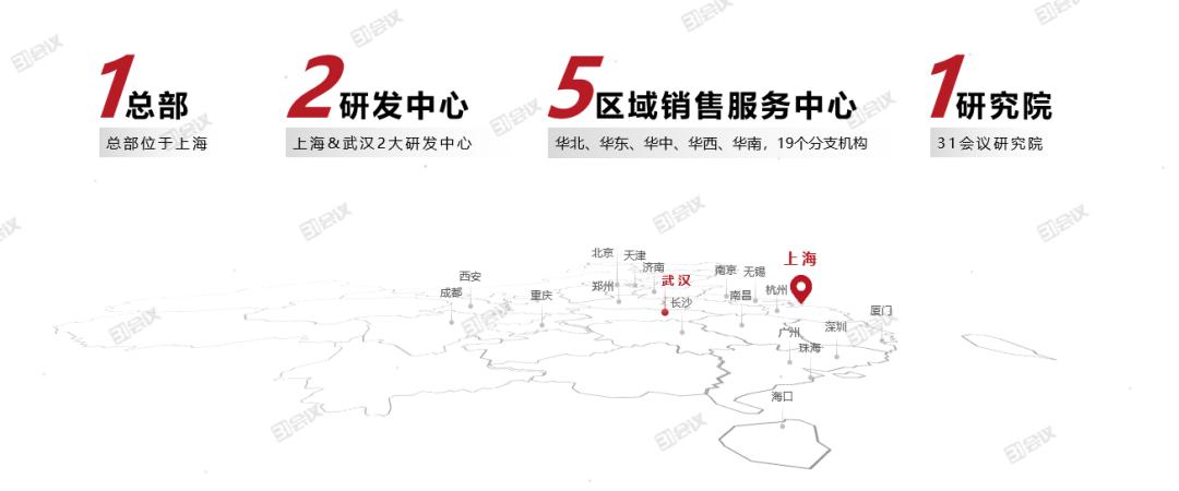 10 31会议发展版图.png