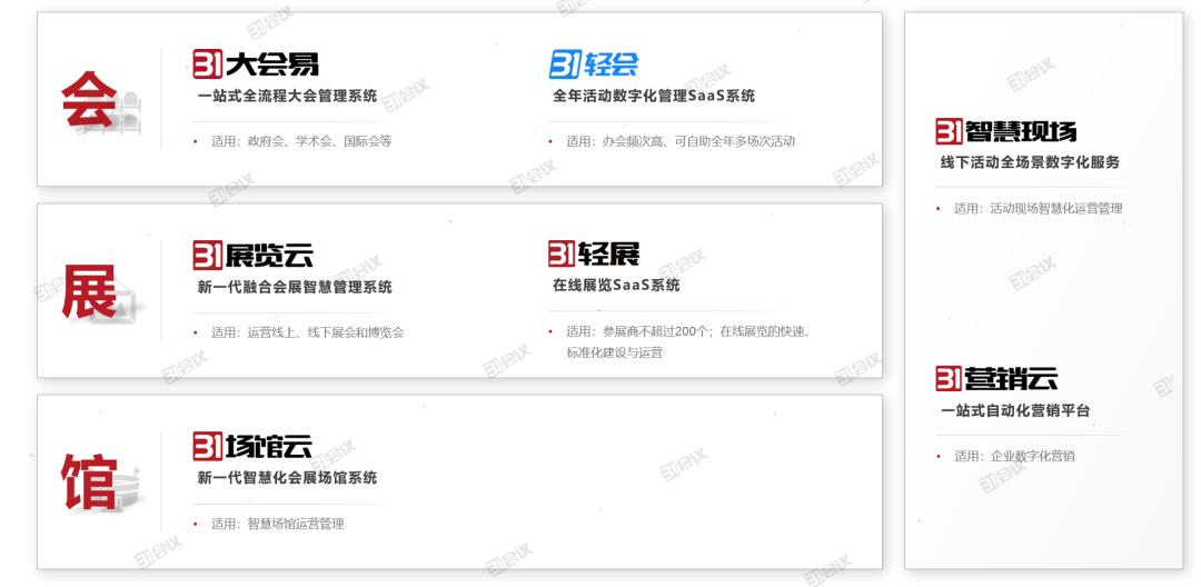 11 31会议7大产品线.png