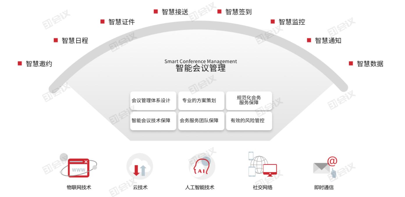 01-政府会议管理解决方案.jpg